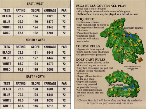Golf course stats and rules